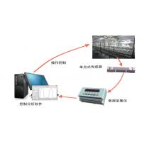SZOBTE纺织机械测力方案 织布机测力控制系统