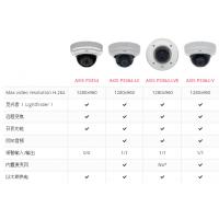 安讯士AXIS P3354 网络摄像机