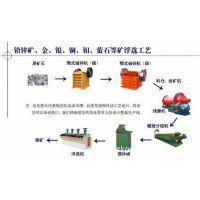 破碎机|球磨机|粗破机|石料生产线|等全套选矿设备(图)