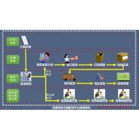 成普恒和物流仓储配送系统 同城物流仓储配送软件