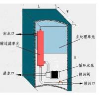 SCII-120H-PLC-Z 水处理机