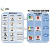 无线_信锐智能营销无线AP_无线网络公司
