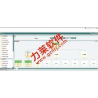 资金盘直销系统,哪种直销程序好,直销网络管理软件
