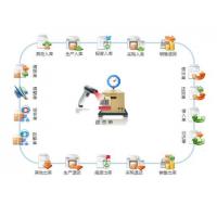 涵湛CRM,CRM管理,客户关系管理,客户管理软件,CRM软件
