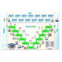 苏州生产条码工序采集信息追溯管理系统软件开发