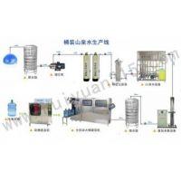 大桶灌机、小瓶灌装机、反渗透设备