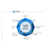 虚拟现实制作安装 三维全景互动租赁-山西太原公司厂家