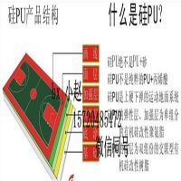 博兴硅PU面层 硅PU篮球场 硅PU3mm