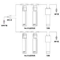 符合烟气采样器技术条件的智能双路烟气采样器