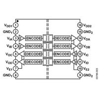 ADUM1402BRWZ-RL【进口原装】ADI优势现货供应假一罚十其他IC数字隔离器