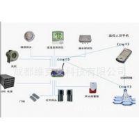局域网访问环境温湿度电压等监控系统