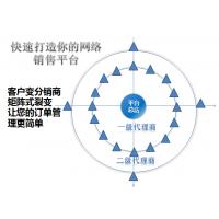 微信三级分销系统商城开发运作