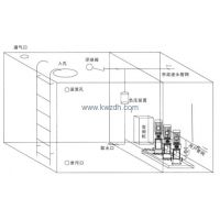 HBX一体化箱式变频供水设备