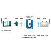 供应衡水市10立方直连螺杆空压机开山牌压缩机