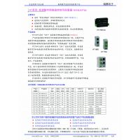 "HT176W-2A系列监控网络摄像机""组合式""防雷器(常规版)"