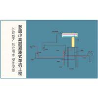 邯郸太阳能、炫坤科技(图)、学校太阳能热水工程