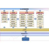 合肥市厂区网络视频监控联动系统 价格