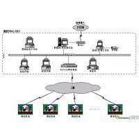 聊城机房动力环境监控系统澳诺