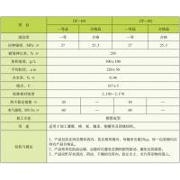 供应东岳神舟DF-17A聚四氟乙烯PTFE悬浮细粉模塑级
