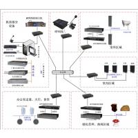 校园数字IP广播决解方案