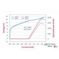 高功率量子级联(QCL)激光器