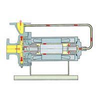 无锡昱恒专业提供HP系列无泄漏屏蔽泵-苏州|常州|镇江|扬州|南通