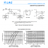 LRC开关二极管LBAV70TT1G SC-89封装