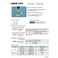 供应 I-PEX 20198-020E-20F 正品连接器 现货
