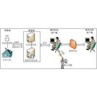 供应北京九州JZ-II普通式雨量计