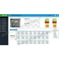 常工电子(在线咨询),能耗监管,建筑能耗监管