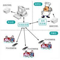 晶瑞鑫 点餐系统软件 深圳