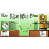 带钢自动冲压生产线