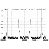 广东省供应Linkhome 光纤光栅串FBGX-SMF-Y