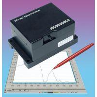 SM245高速CCD光谱仪