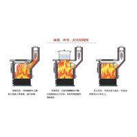 家用锅炉燃煤采暖炉 节能环保取暖炉采暖水暖地暖反烧锅炉子