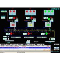 供应西门子上位机组态软件WinCC/开发/编程/调试