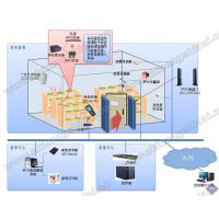 鼎创恒达RFID物联网仓储管理教学实训系统