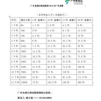 广州公交车内移动电视广告发布(公交车内电视广告发布)