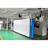金韦尔PMMA有机玻璃板材生产线