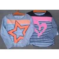 GLORIA JEANS brand stocklot offer, 12,655pcs Girls knit stripe long sleeve T-shirt