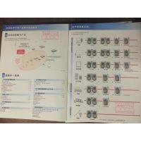 JUKI 东京重机贴片机一级总代理供应商 JUKI FXRXKE 贴片机中国总代理一级供应商