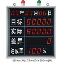 安灯系统 油价显示牌 停车诱导 供应江浙沪