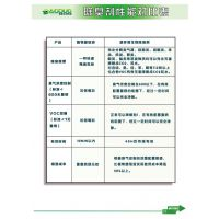 上海垃圾堆肥厂微生物除臭剂13262981149
