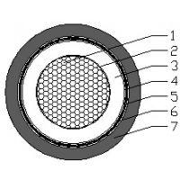 福建远东电缆厂价直销远东牌FDWDZ软铝型线导体无卤低烟环保型耐寒风电用塔筒橡套电力电缆