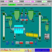 西门子PLC烧结焊剂控制系统CX-PLC-GK
