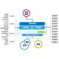 科风机房(在线咨询),客房控制系统,酒店客房控制系统
