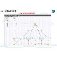 OA协同办公系统、易神软件、OA协同办公系统价格