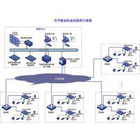 智能监控工程,电视监控墙安装维护保养规格型号及价格-监控系统