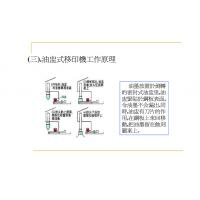 四色移印机/油盅机/可套色/印刷版100*250(4)/多功能多色移印