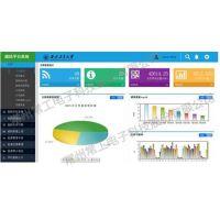 连云港能耗监测、常工电子有限公司、常工能耗监测管理